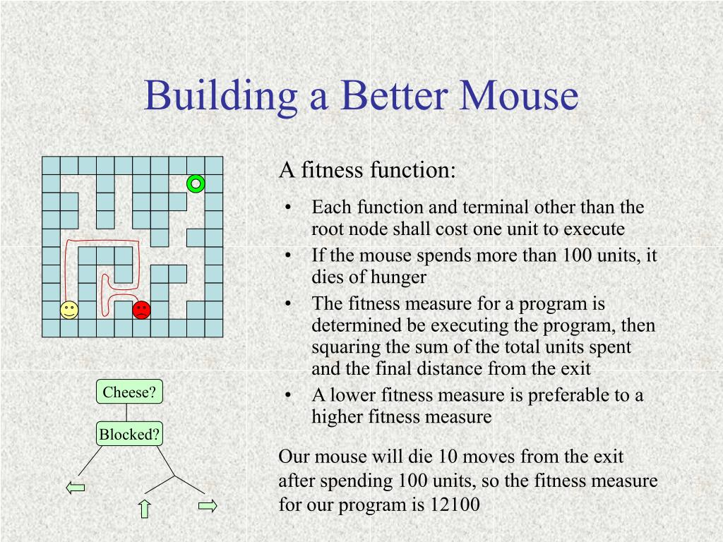 Our mouse will die 10 moves from the exit after spending 100 units, so the fitness measure for our program is 12100