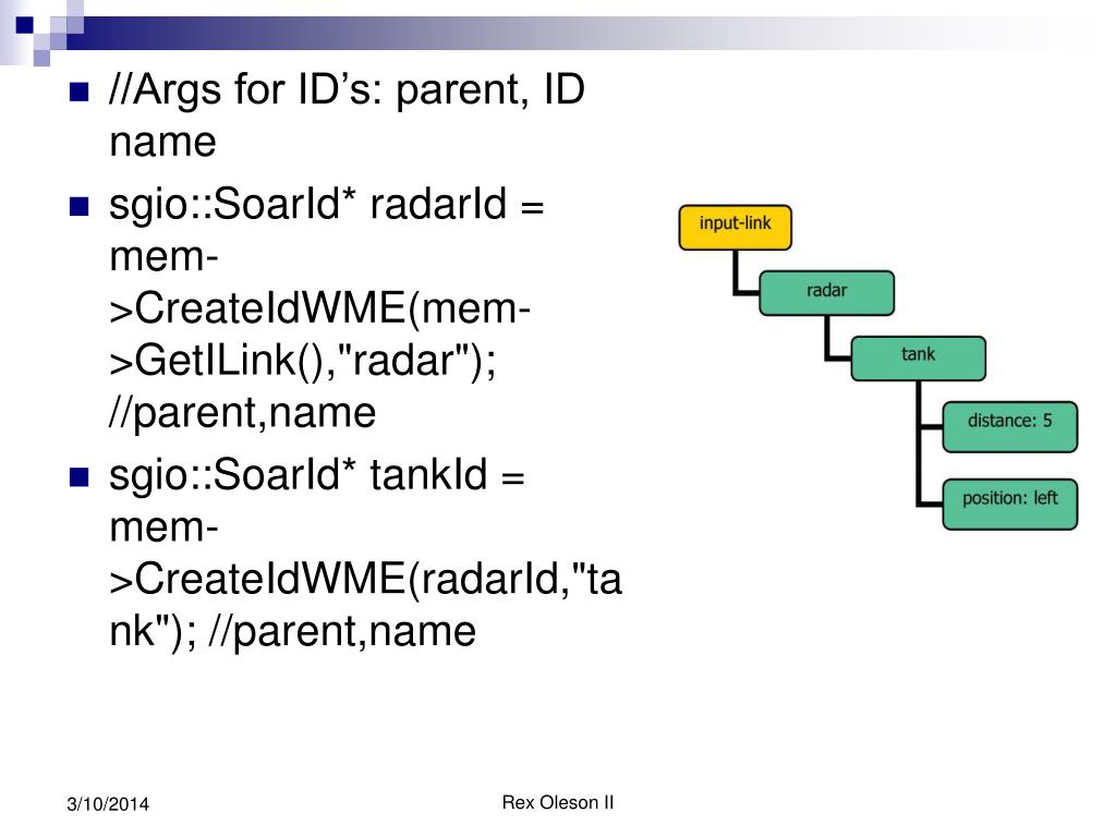 //Args for ID's: parent, ID name