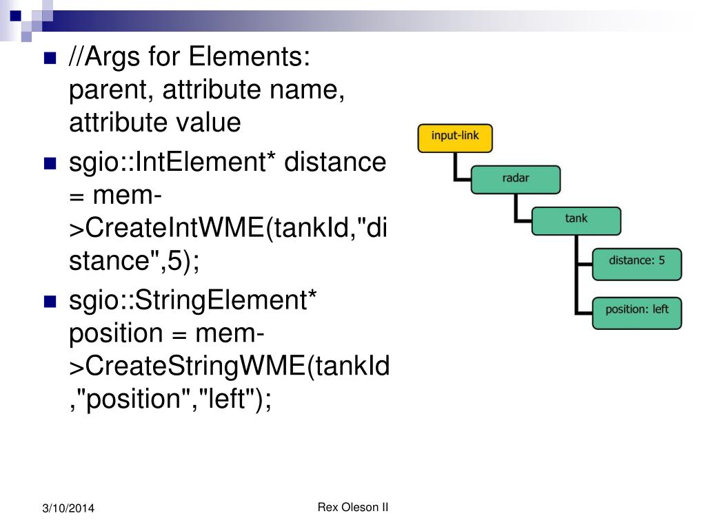 //Args for Elements: parent, attribute name, attribute value