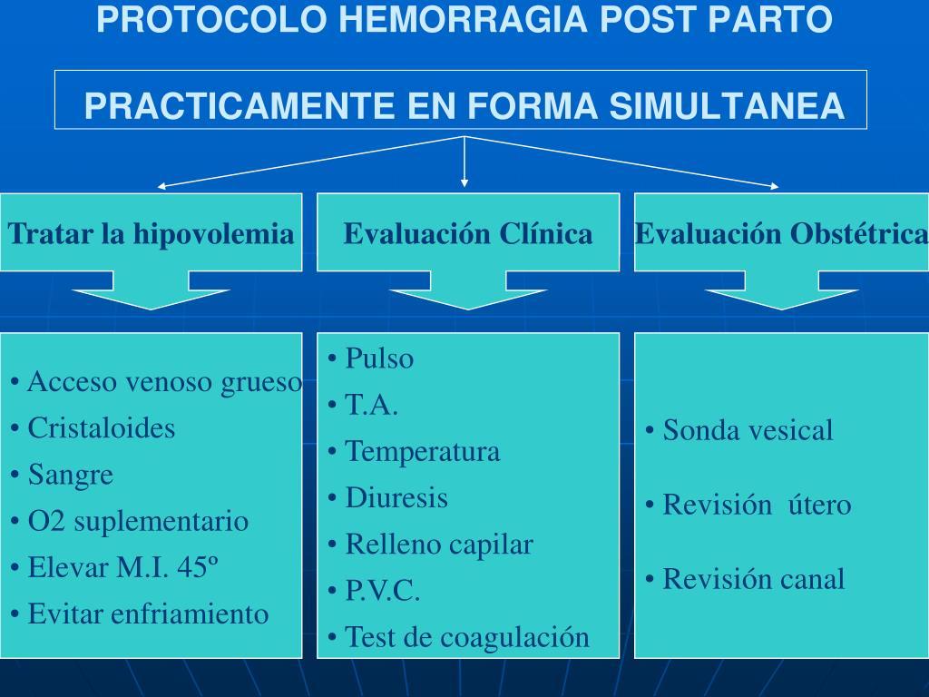 PROTOCOLO HEMORRAGIA POST PARTO