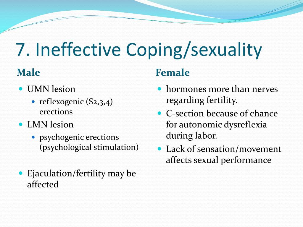 7. Ineffective Coping/sexuality