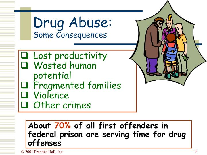 Drug abuse some consequences