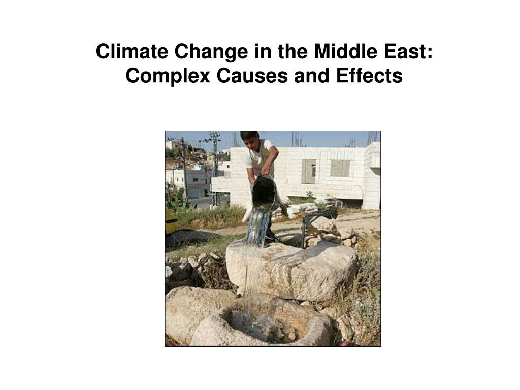 Climate Change in the Middle East: