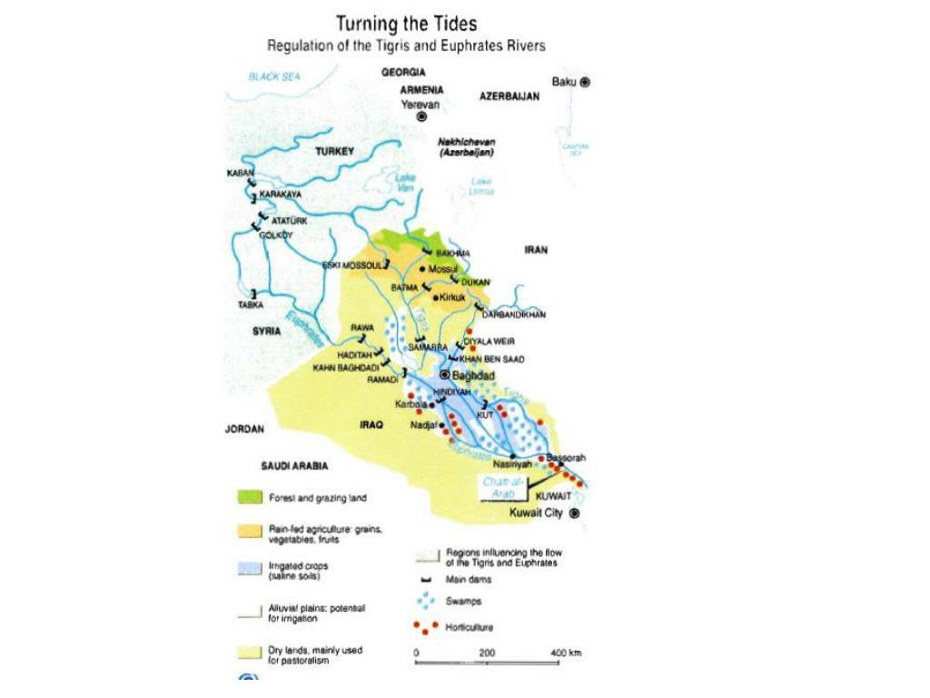 Tigris-Euphrates Flow
