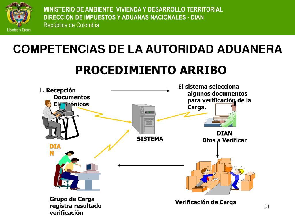 El sistema selecciona algunos documentos para verificación de la Carga.