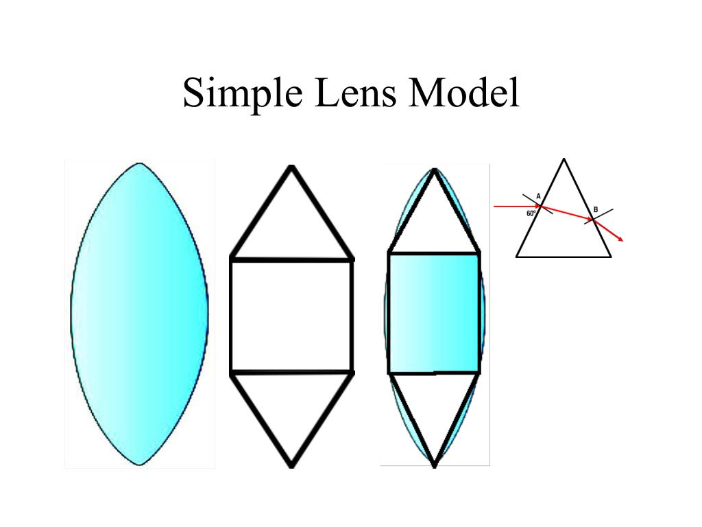Simple Lens Model