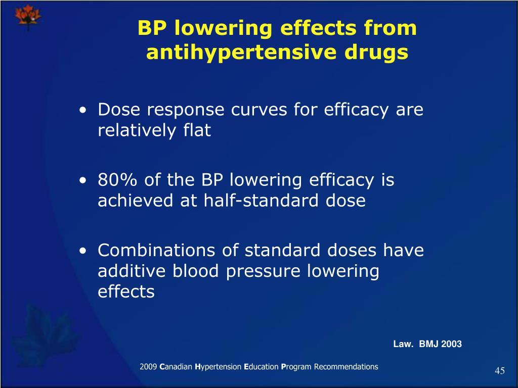 BP lowering effects from antihypertensive drugs