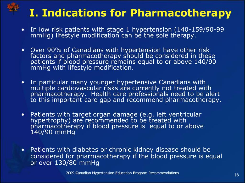 I. Indications for Pharmacotherapy