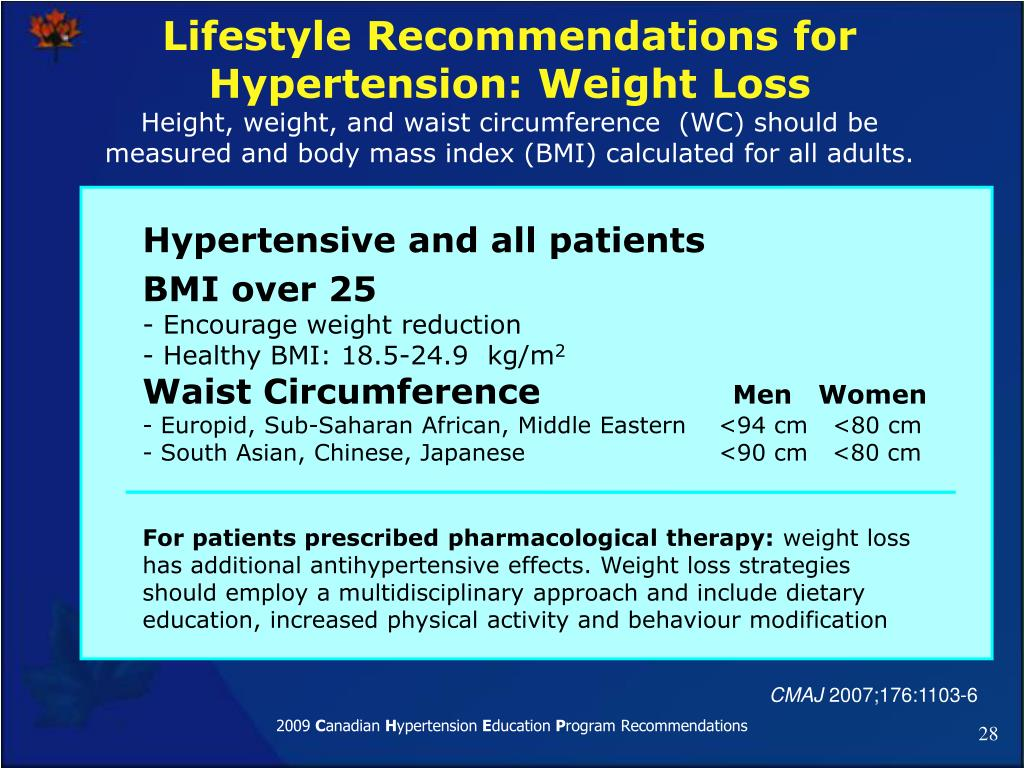 Hypertensive and all patients