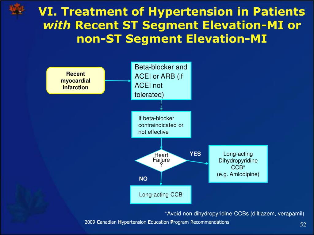 VI. Treatment of Hypertension in Patients