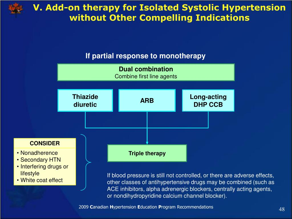 V. Add-on therapy for Isolated Systolic Hypertension  without Other