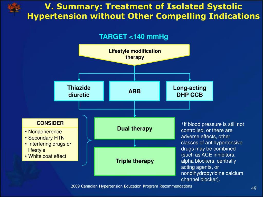 V. Summary: Treatment of Isolated Systolic Hypertension
