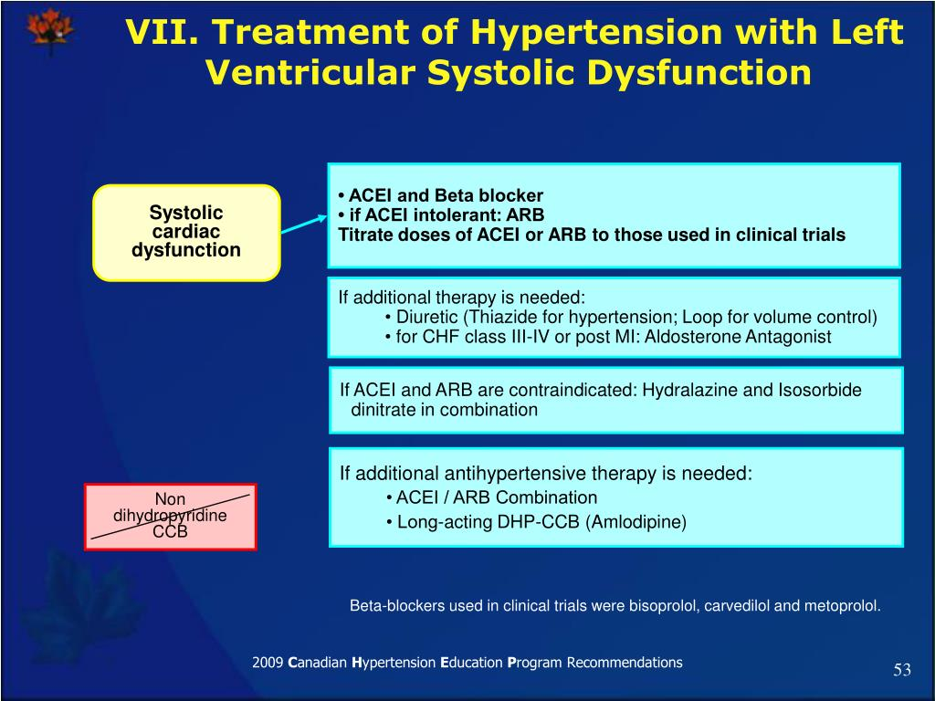 VII. Treatment of Hypertension with Left Ventricular Systolic Dysfunction