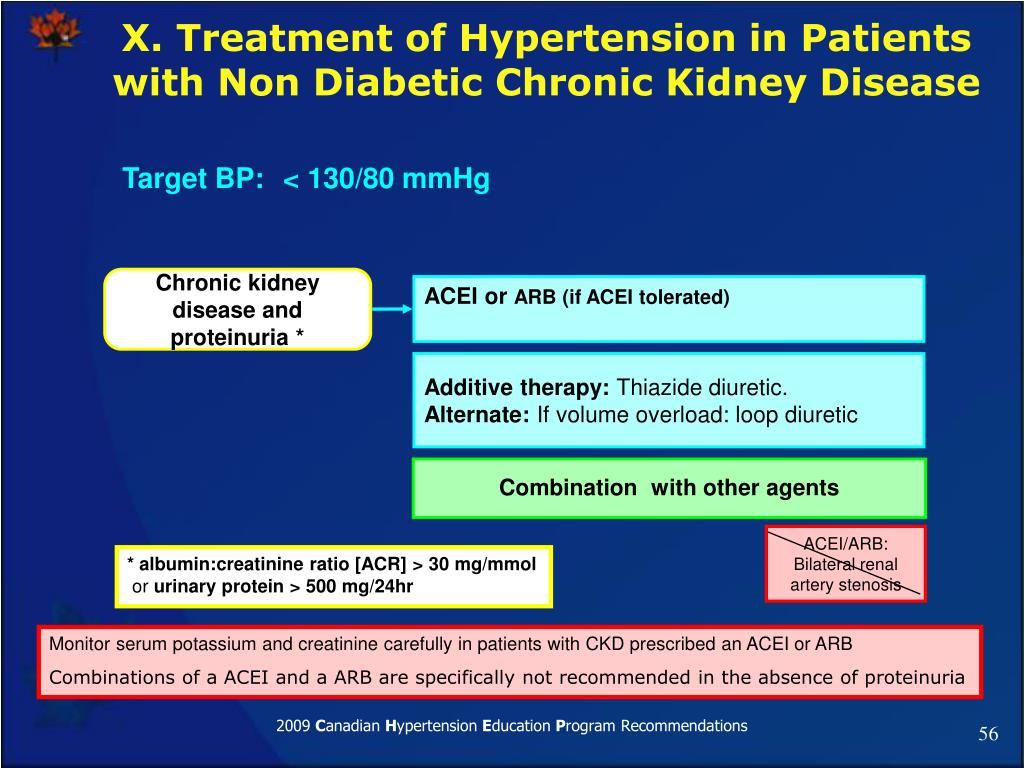 X. Treatment of Hypertension in Patients with Non Diabetic Chronic Kidney Disease