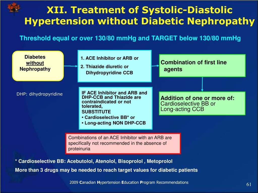 XII. Treatment of Systolic-Diastolic Hypertension without Diabetic Nephropathy