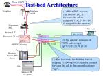 test bed architecture22