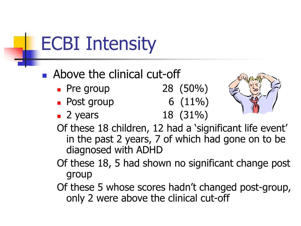 ECBI Intensity