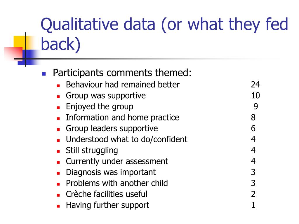 Qualitative data (or what they fed back)