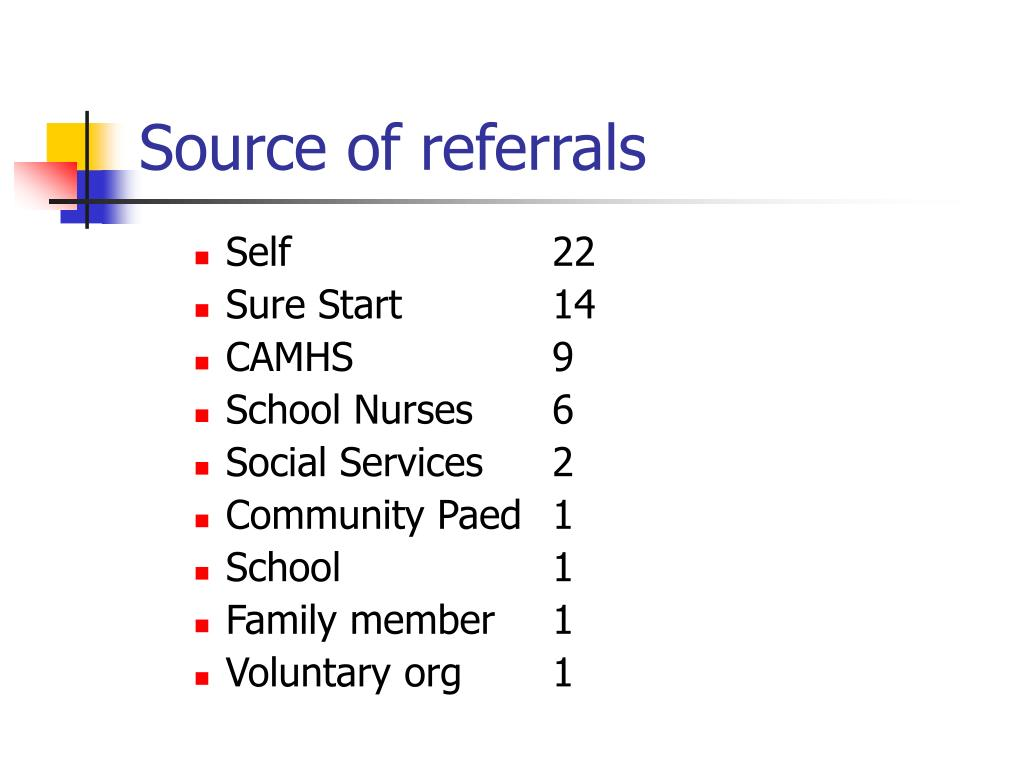 Source of referrals
