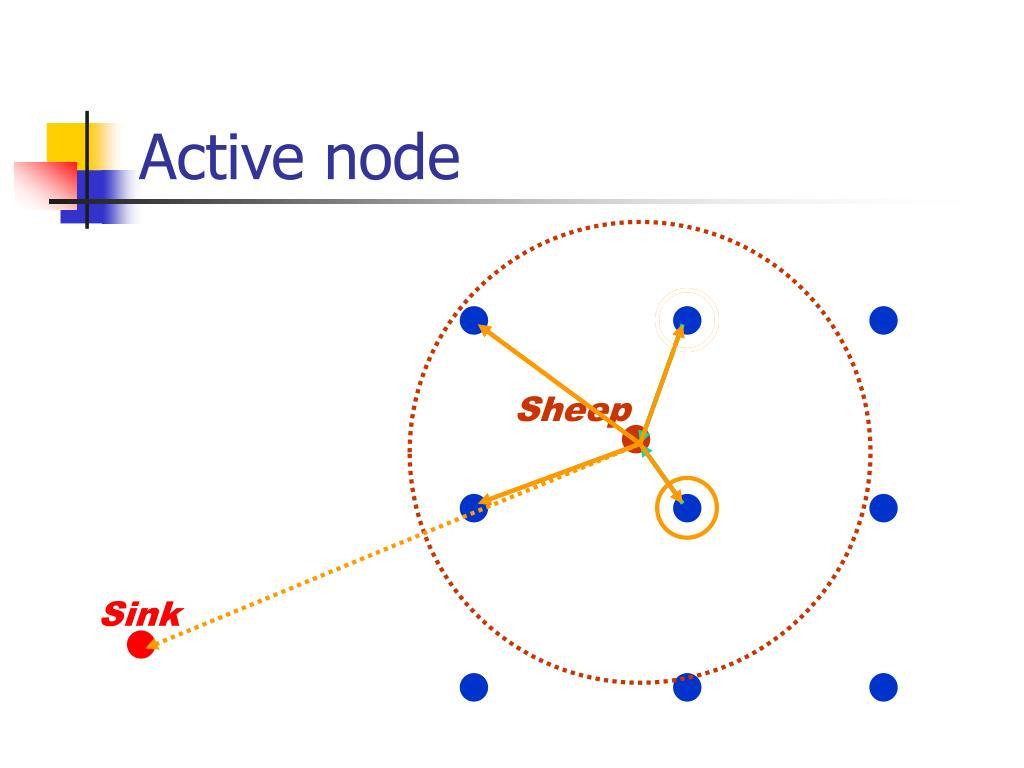 Active node
