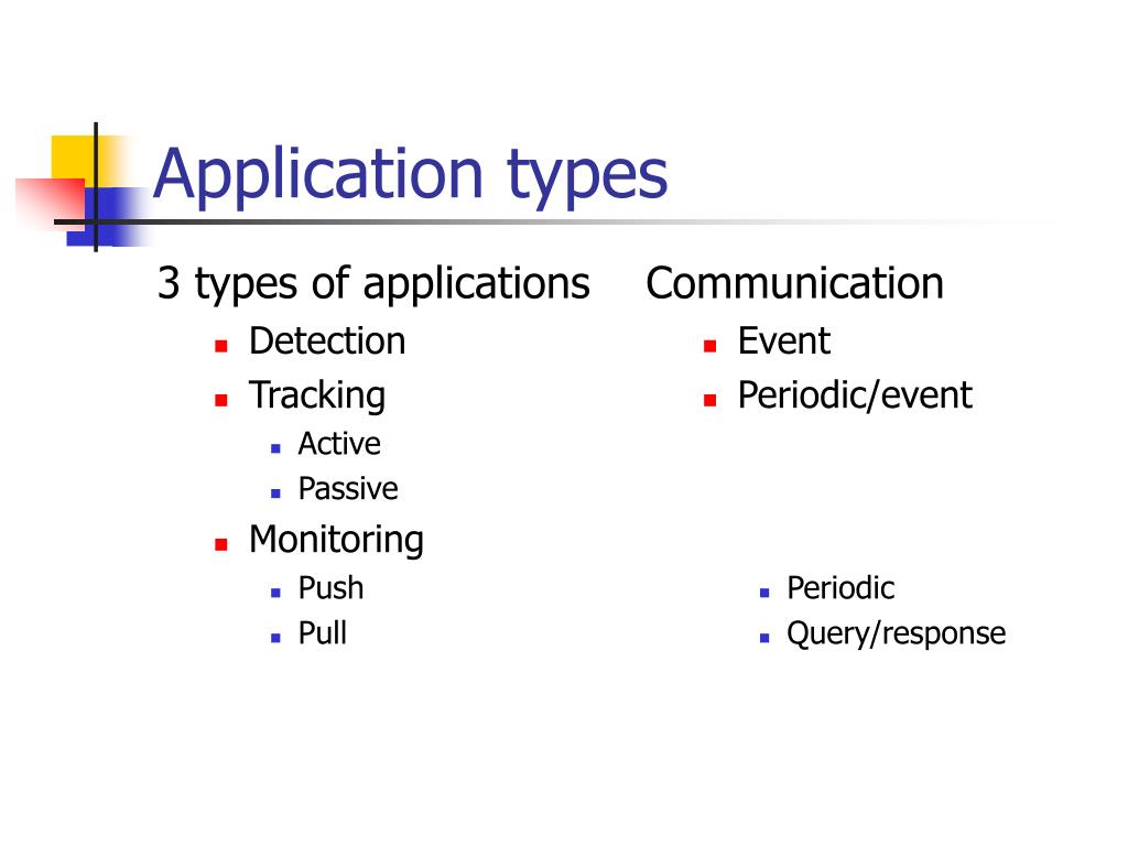 3 types of applications