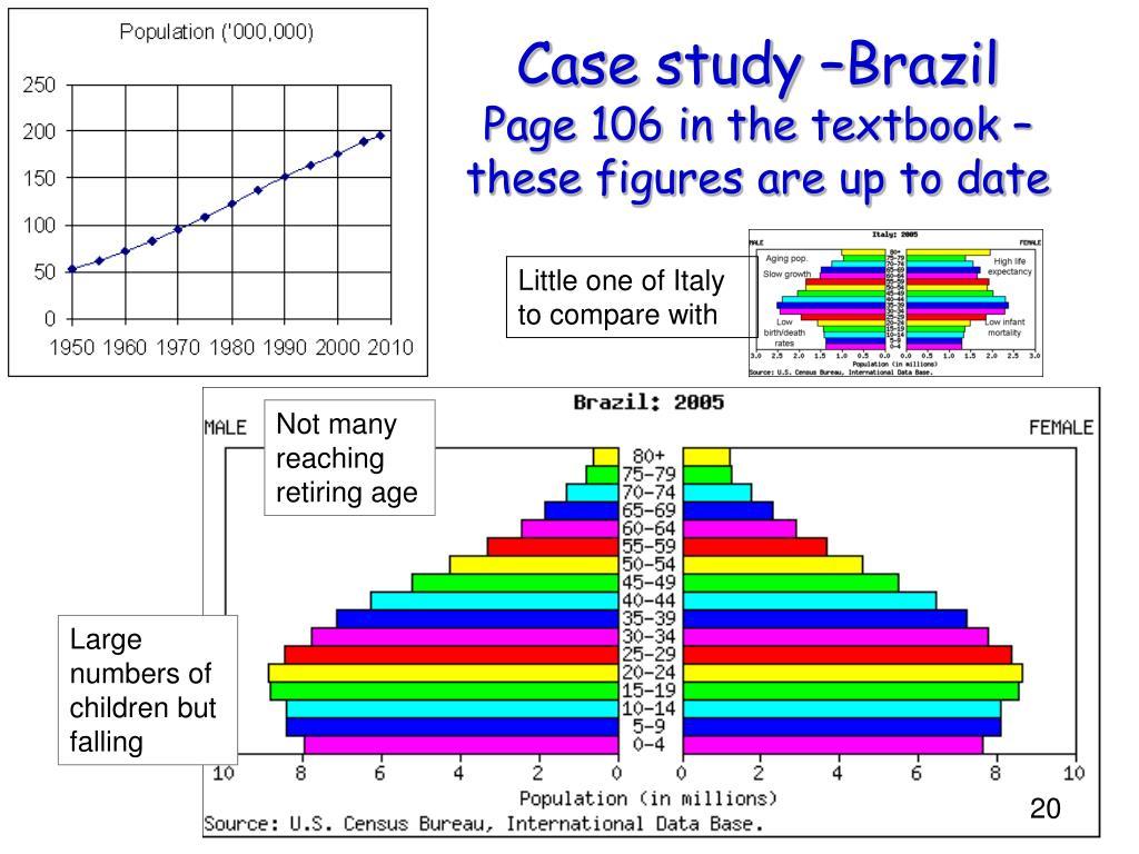Case study –Brazil