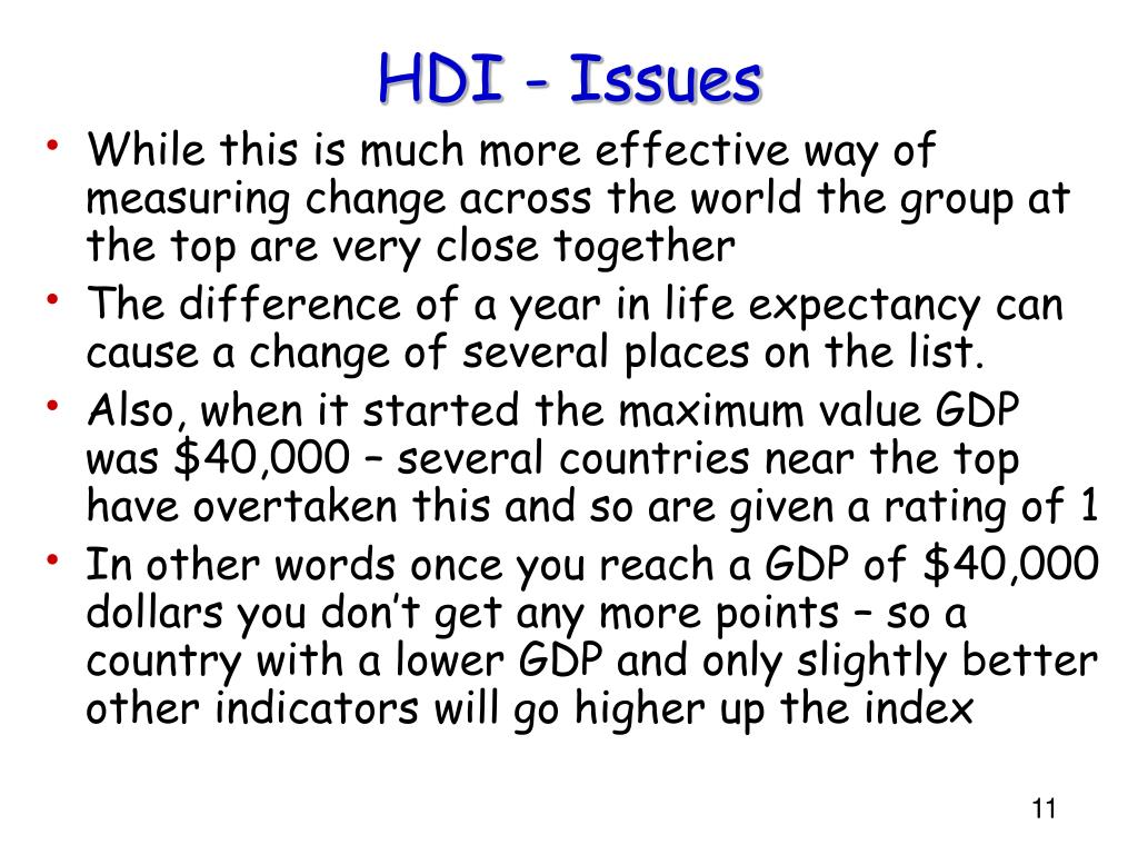 HDI - Issues