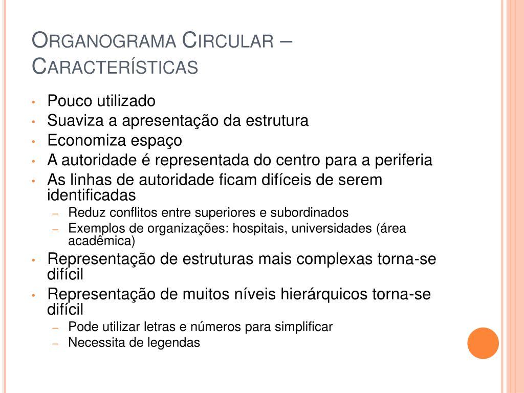 Organograma Circular – Características