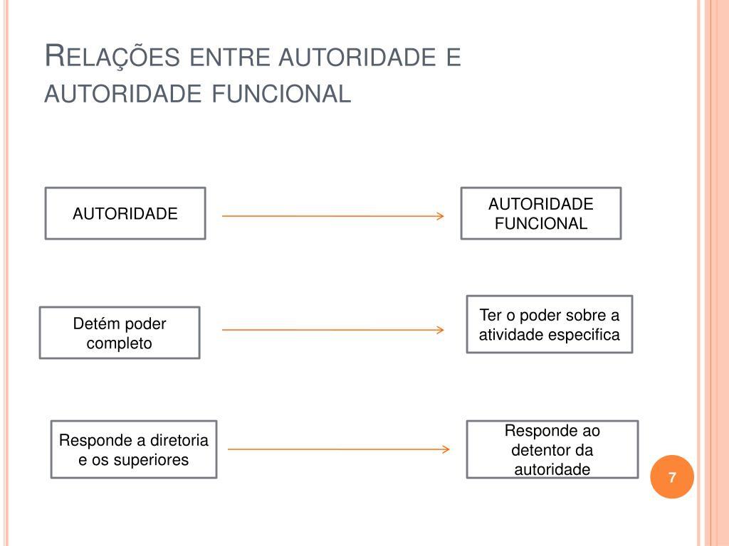 Relações entre autoridade e autoridade funcional