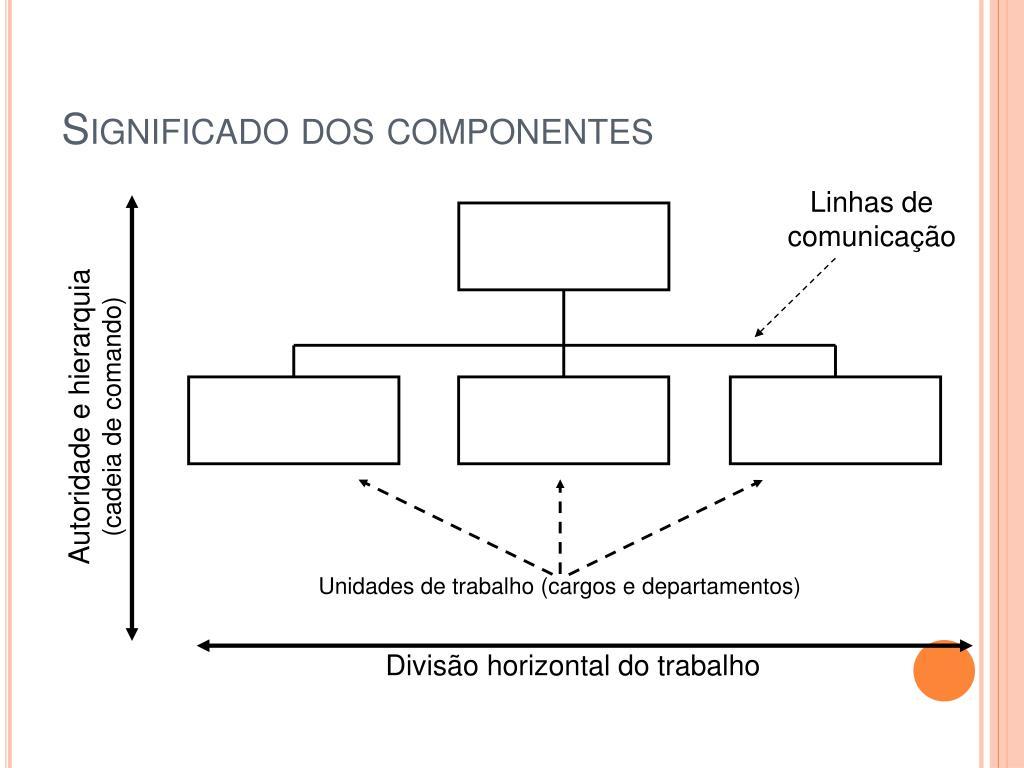 Linhas de comunicação