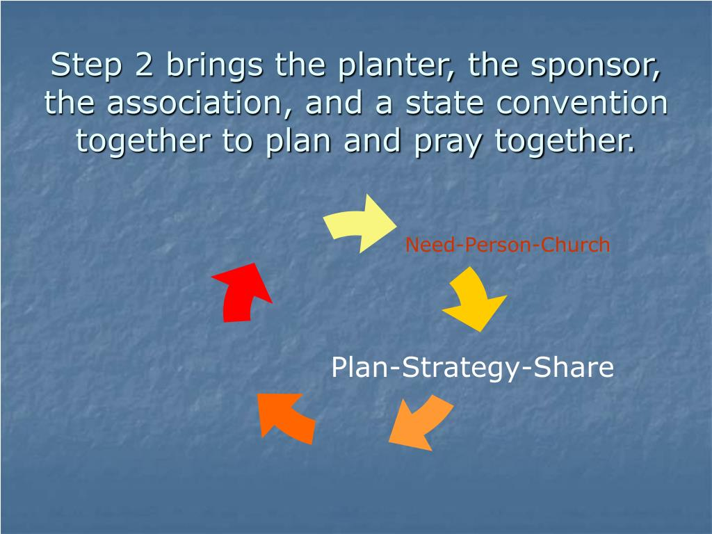 Step 2 brings the planter, the sponsor, the association, and a state convention together to plan and pray together.