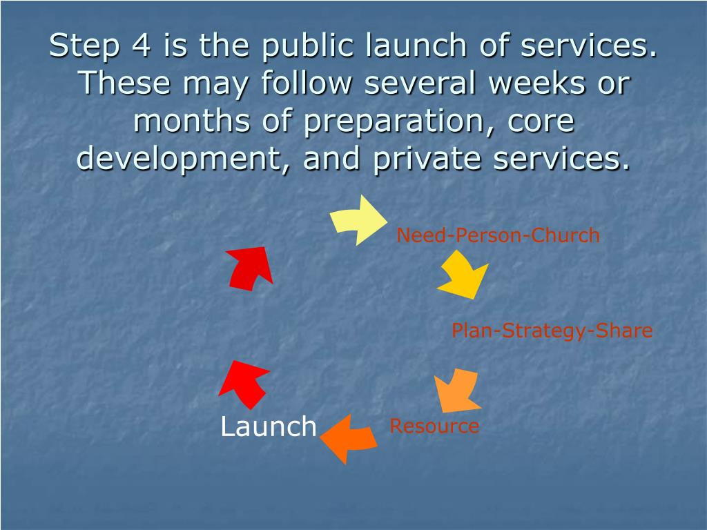 Step 4 is the public launch of services.  These may follow several weeks or months of preparation, core development, and private services.