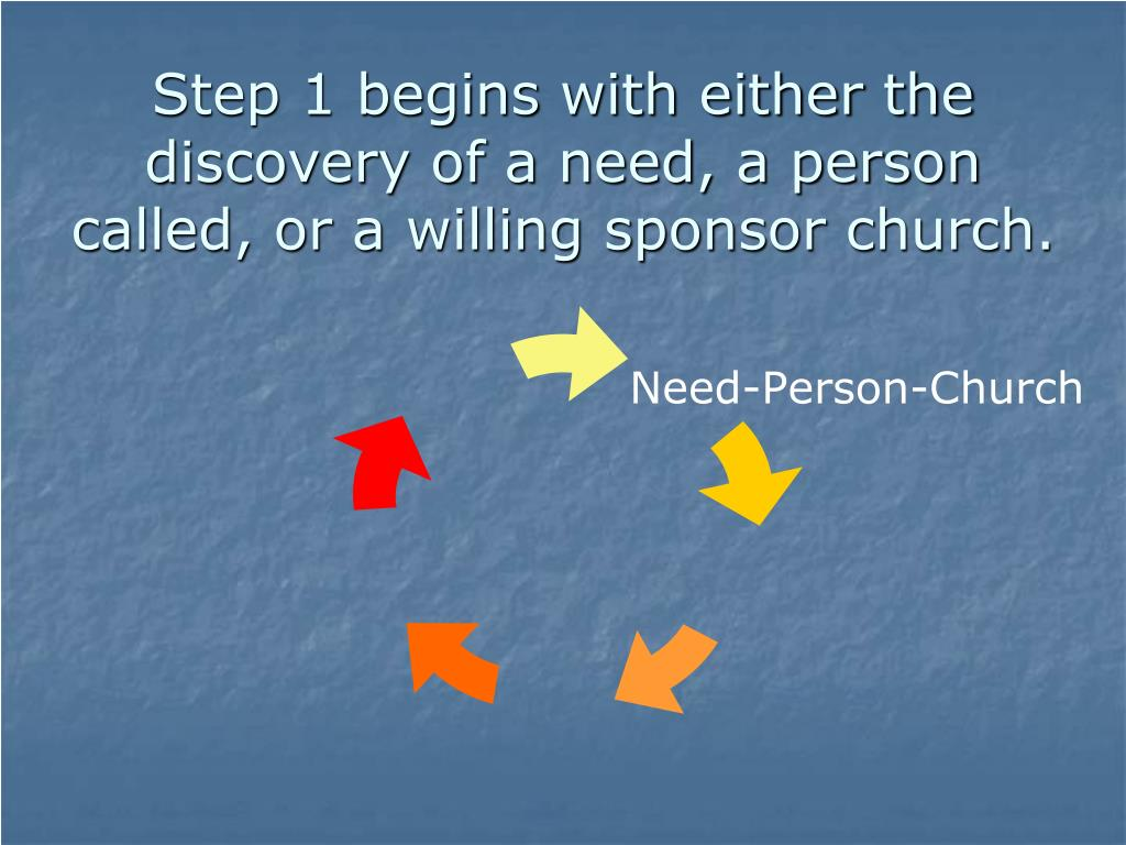 Step 1 begins with either the discovery of a need, a person called, or a willing sponsor church.
