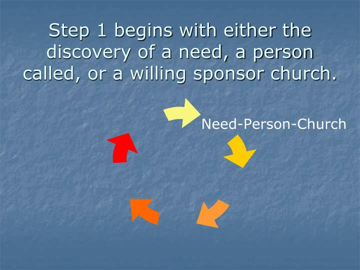 Step 1 begins with either the discovery of a need a person called or a willing sponsor church