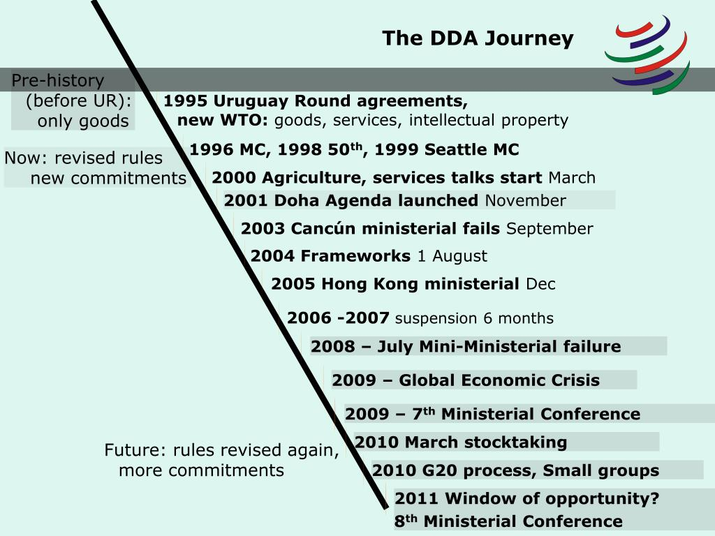 1995 Uruguay Round agreements,