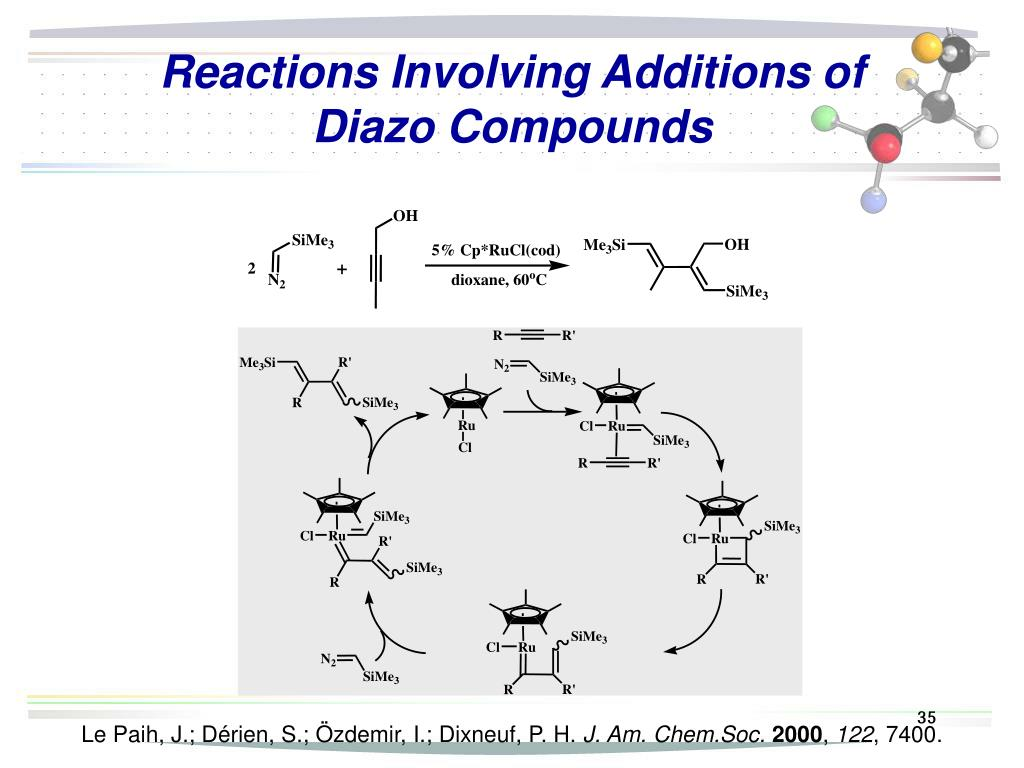 Reactions Involving Additions of