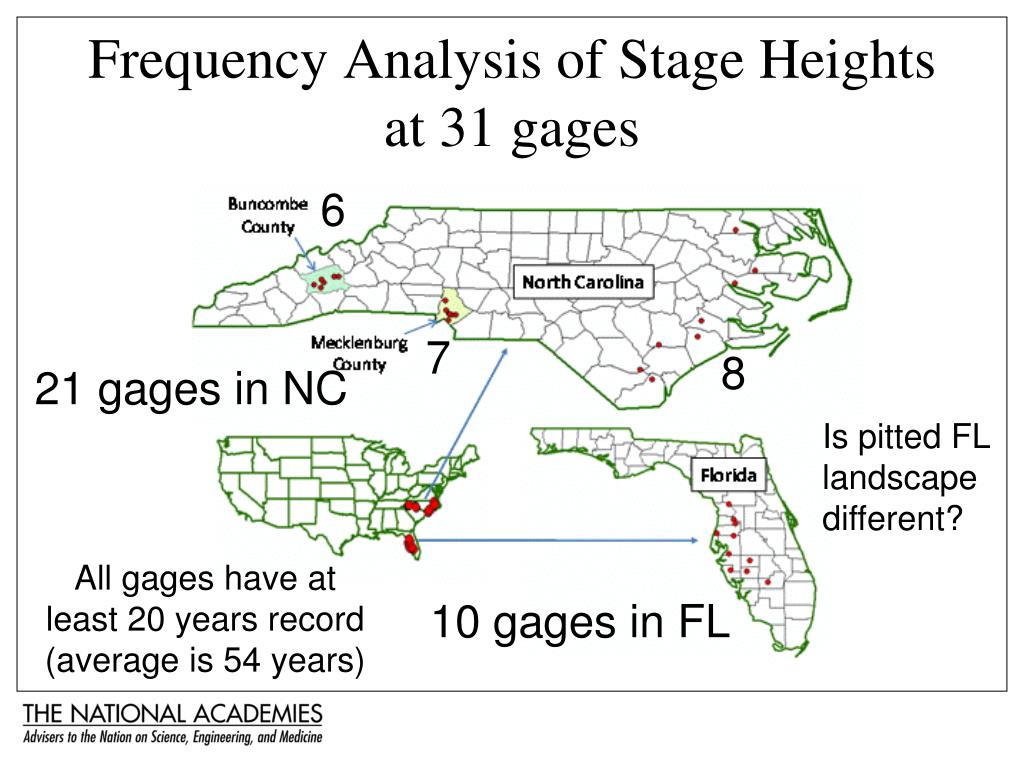 Frequency Analysis of Stage Heights at 31 gages