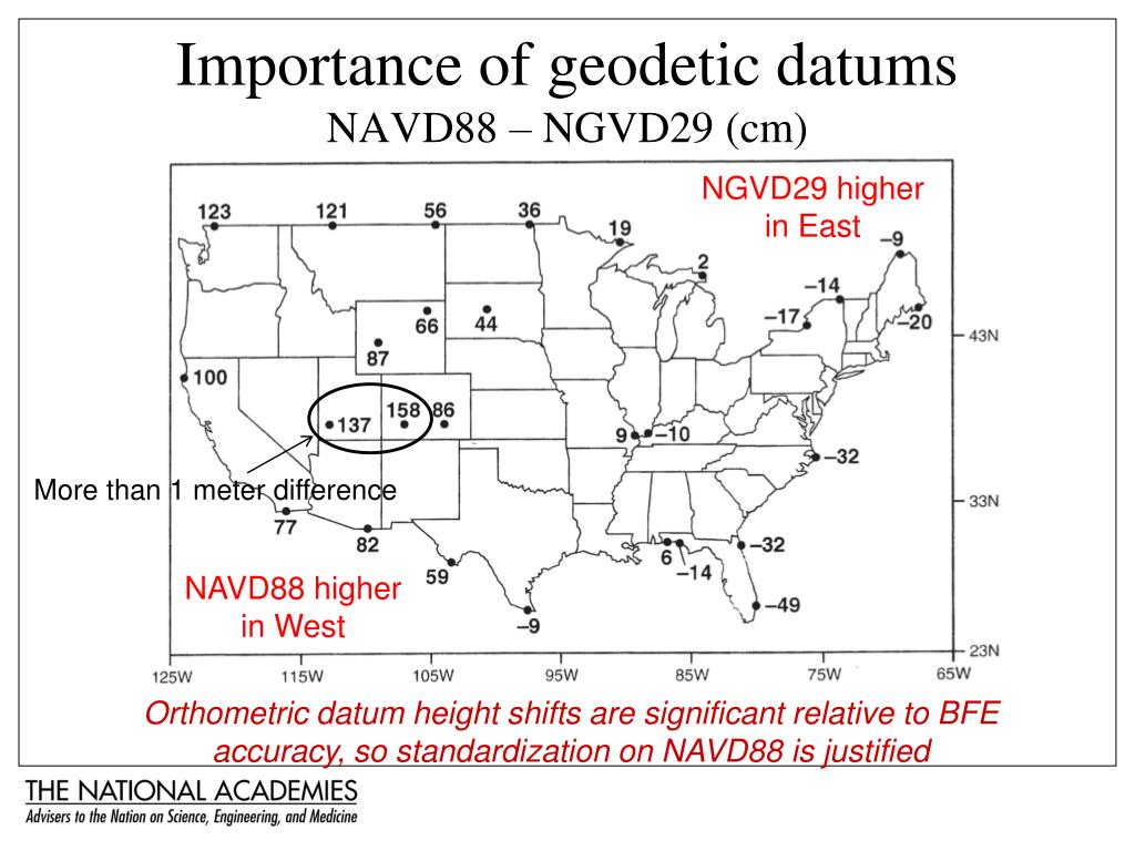 Importance of geodetic datums