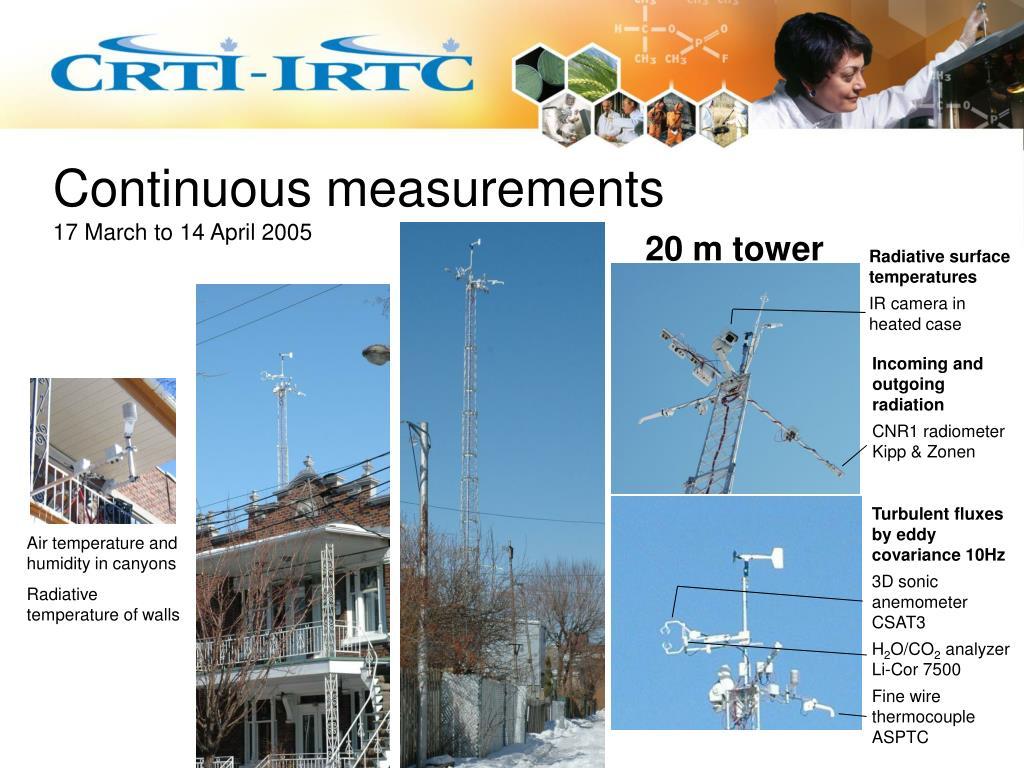 Continuous measurements