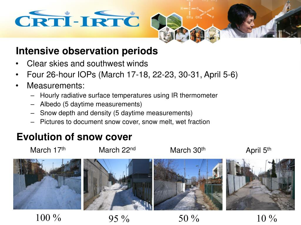 Intensive observation periods