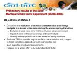 objectives of muse 1