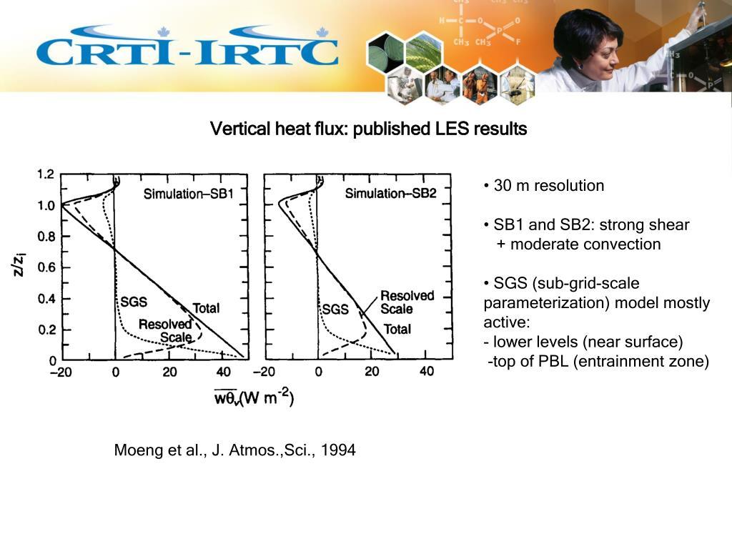 Vertical heat flux: published LES results