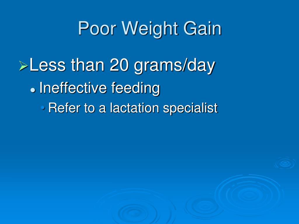 Poor Weight Gain