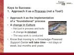 keys to success 1 approach it as a process not a tool