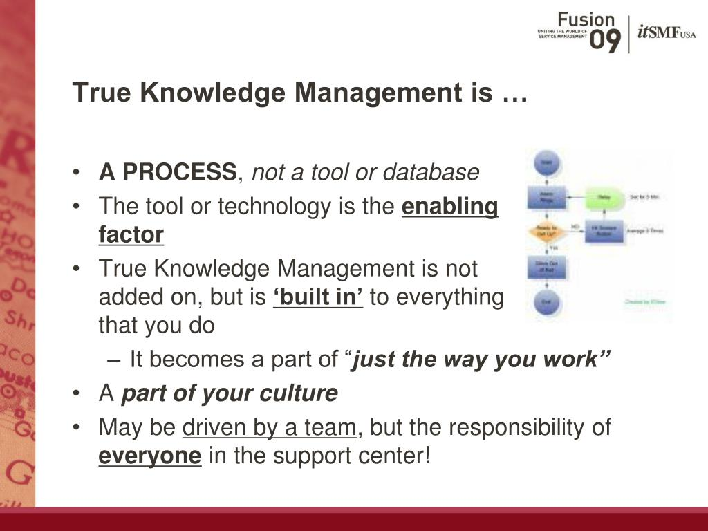 True Knowledge Management is …