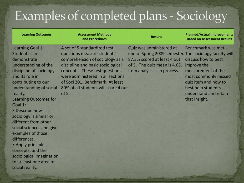 Examples of completed plans - Sociology