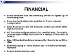 financial24
