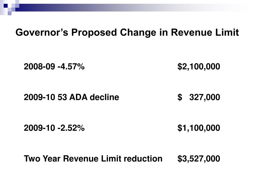 Governor's Proposed Change in Revenue Limit