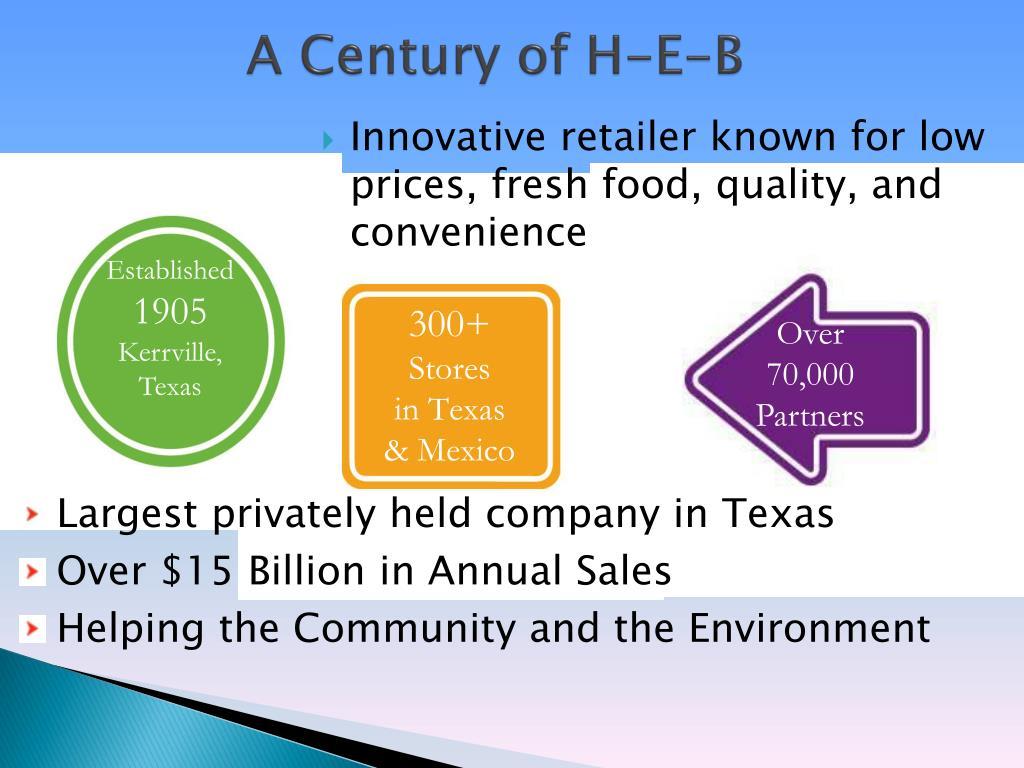 A Century of H-E-B