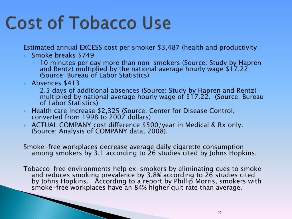 Cost of Tobacco Use